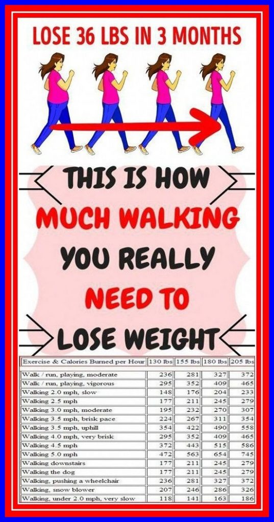 How Much Walking You REALLY Need To Lose Weight?