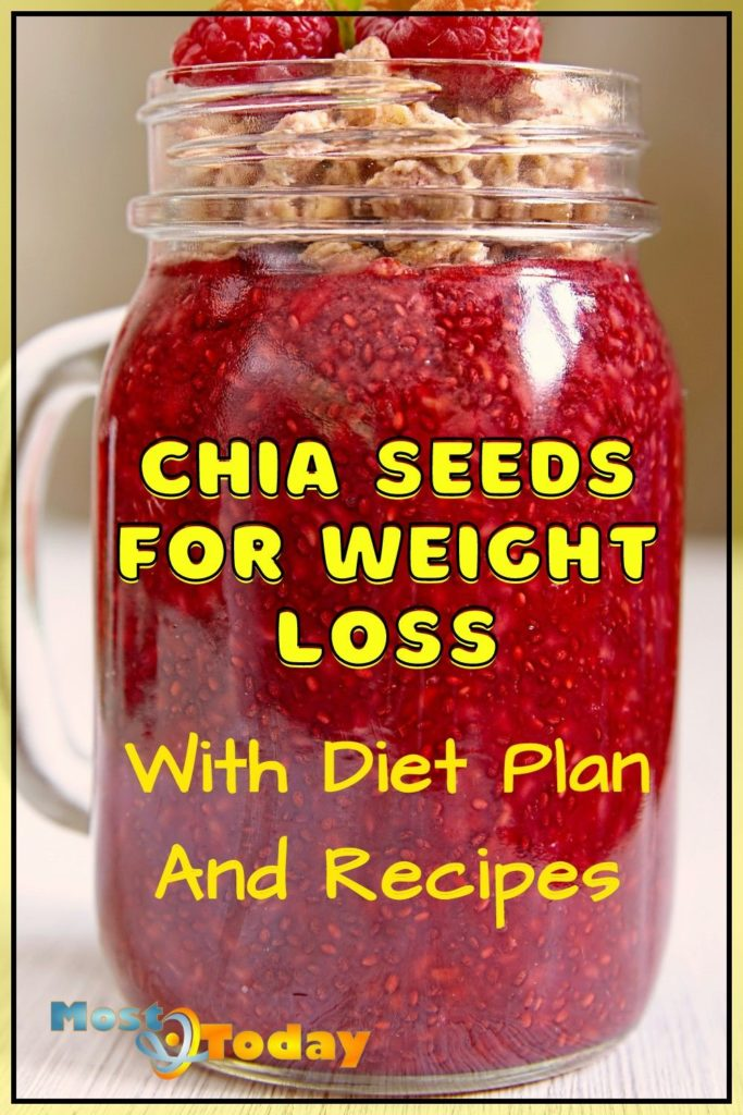 Chia Seeds For Weight Loss – With Diet Plan And Recipes